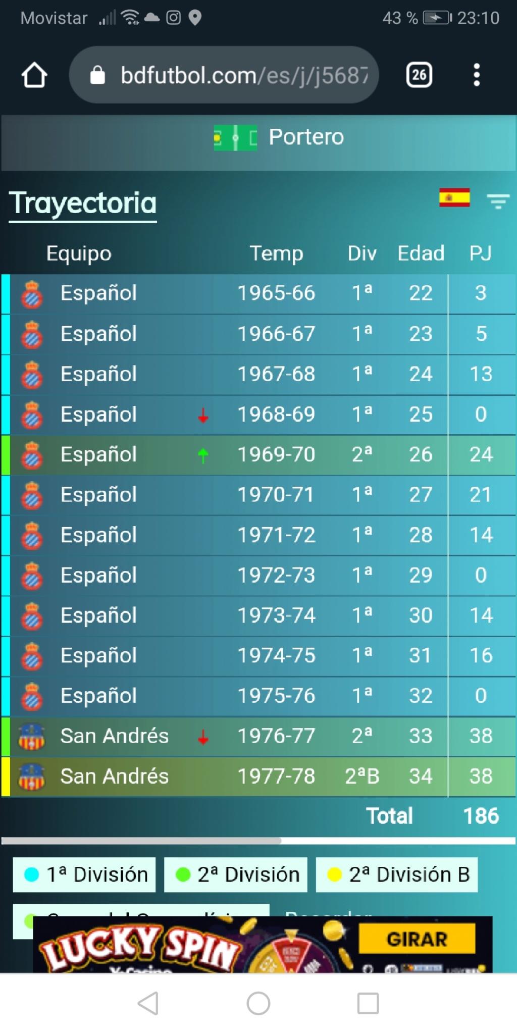 Los porteros más bajos que jugaron en la Liga española (menos de 1,78 metros) Screen92