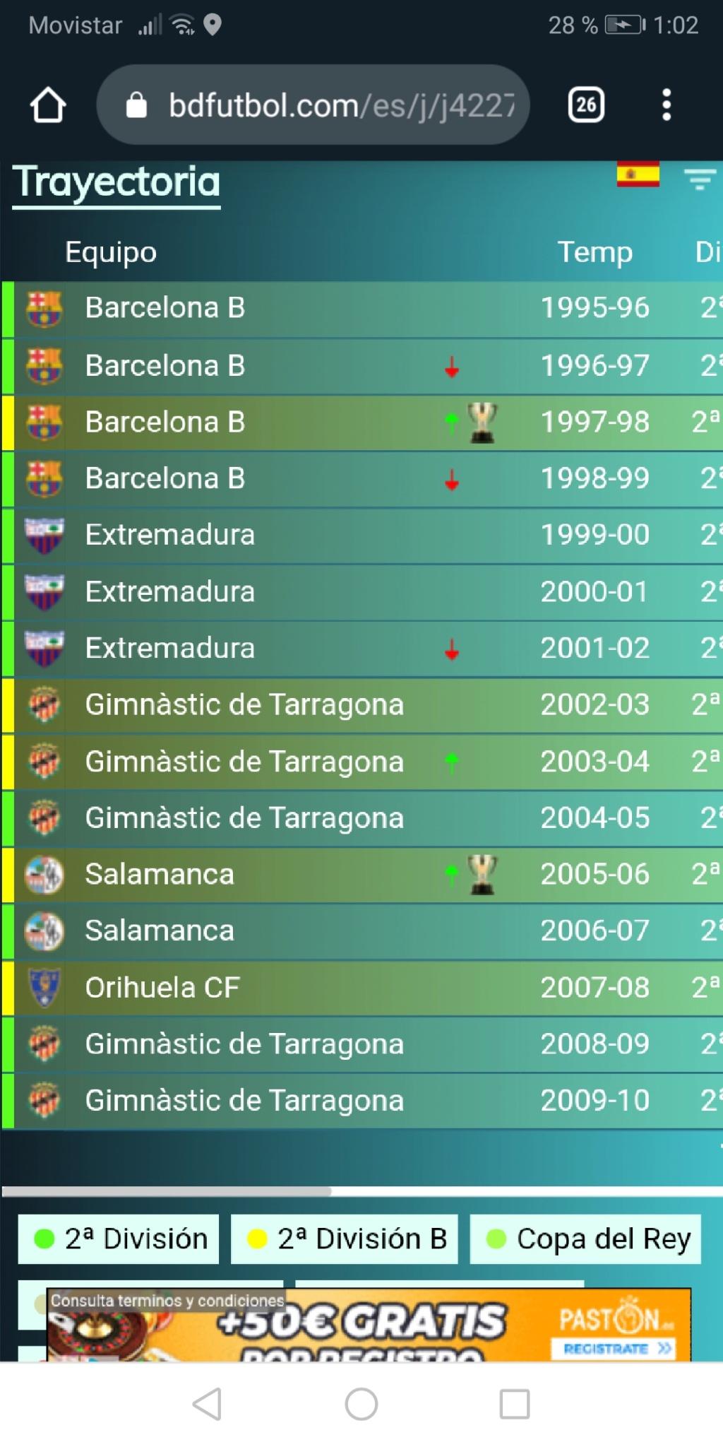 Los porteros más bajos que jugaron en la Liga española (menos de 1,78 metros) Screen96