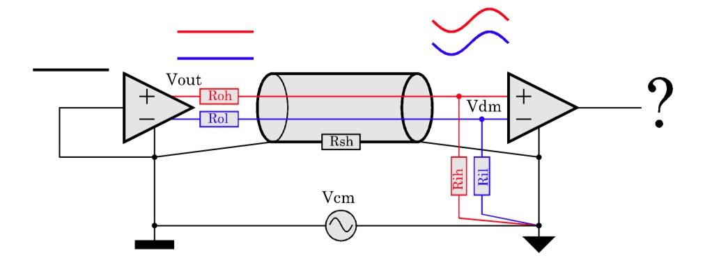 Liaisons symétriques & asymétriques en audio - Page 3 Typica10