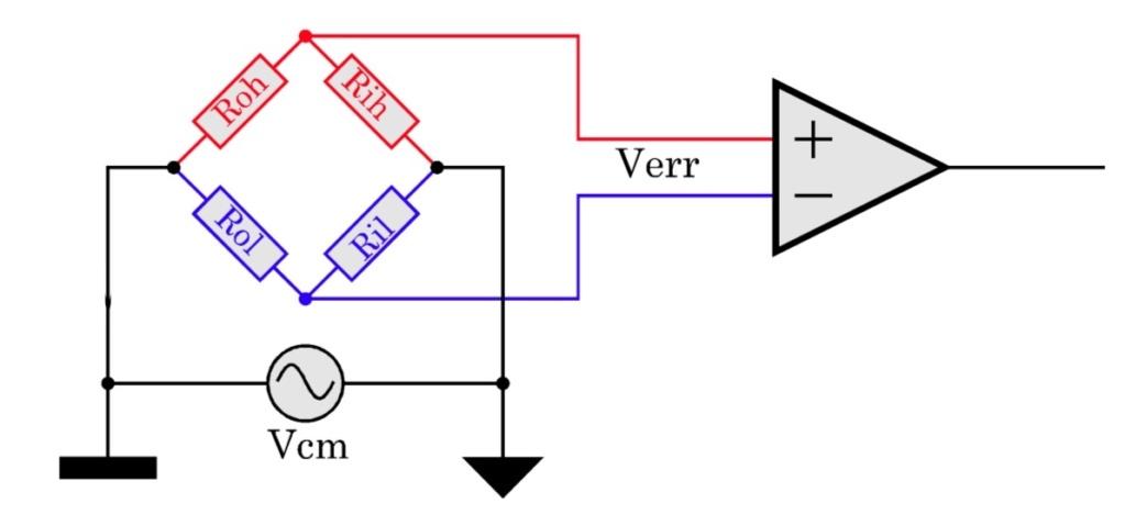Liaisons symétriques & asymétriques en audio - Page 4 Wheats10