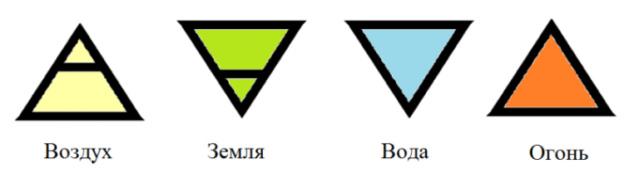 МАГИЯ СТИХИЙ - Страница 2 Simvol10