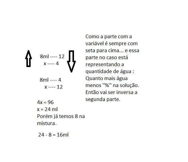 Mistura Soluza11