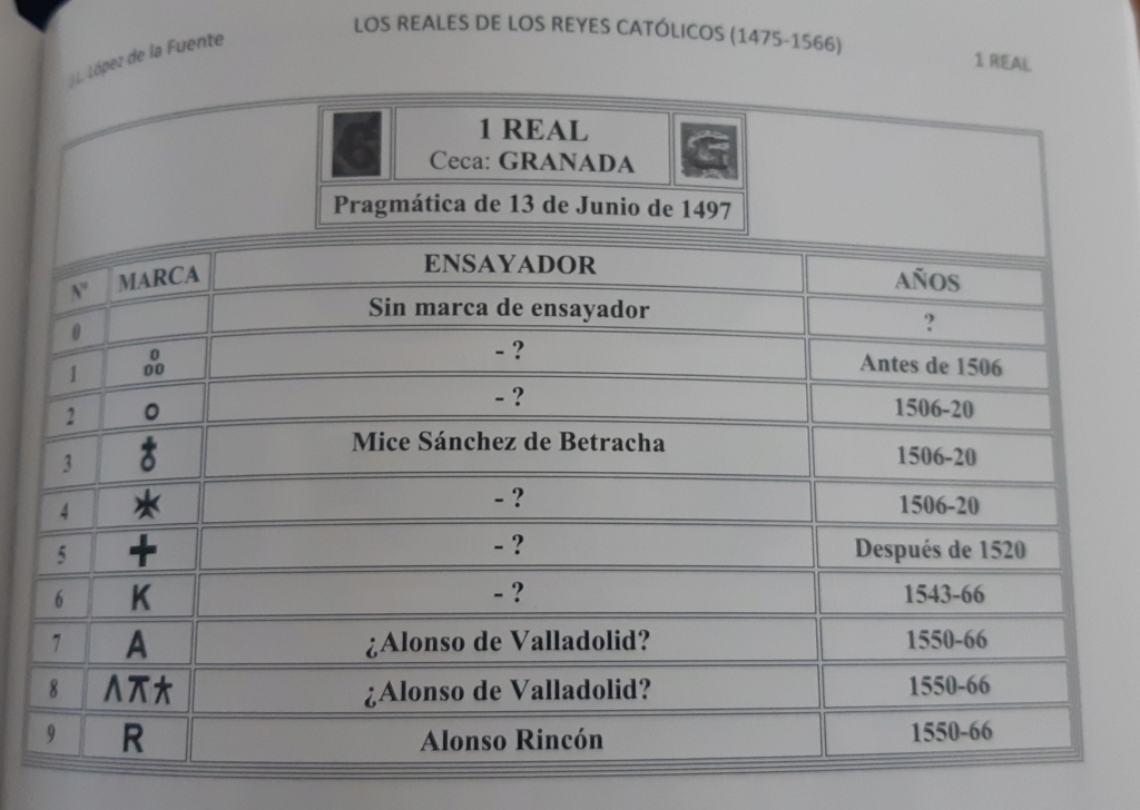 1 Real a nombre de los RR.CC. Granada 20210110