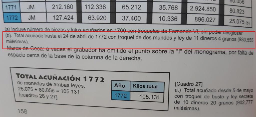 8 Reales 1772, Lima. El último columnario (a volante). Ley_pl10