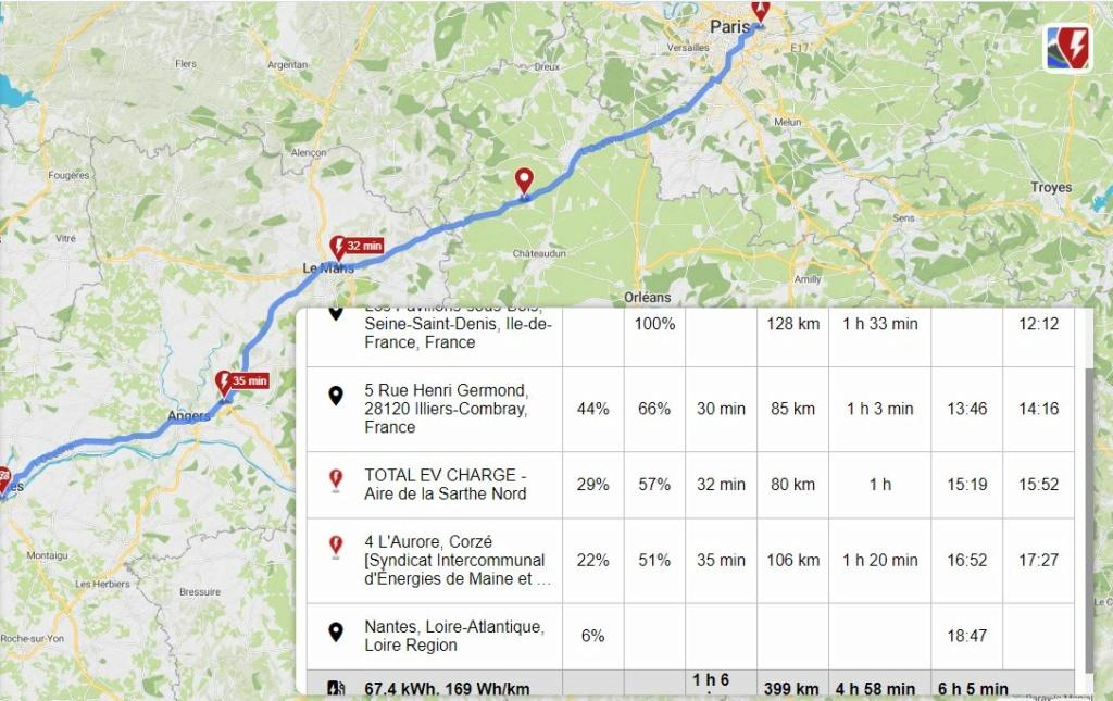 Besoin de conseils pour un trajet Pavillon Sous Bois (93) - Nantes en R90 Nantes10