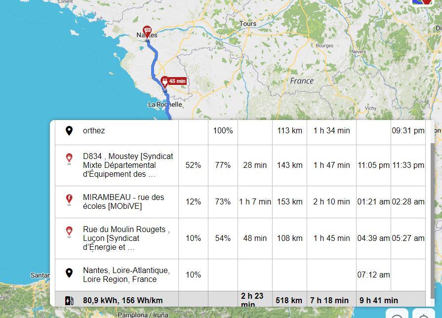 Besoin de conseils pour un trajet Orthez - Nantes en R90 - Page 2 Orthez10