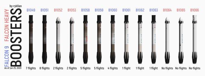 [SpaceX] Stock de premiers étages - Page 4 Booste10