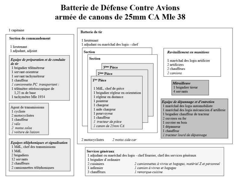 BDCA de DLM Batter11