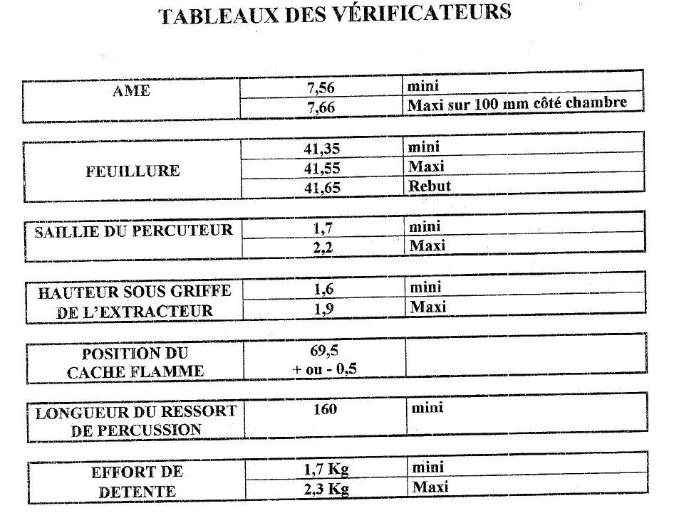 Vingt (20)  FR-F2 à vendre - Page 15 Tablea10