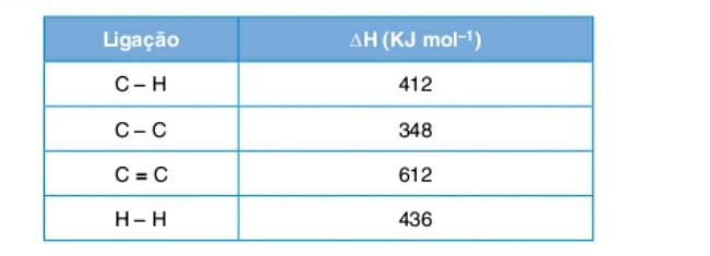 Dúvida de termoquímica Screen29