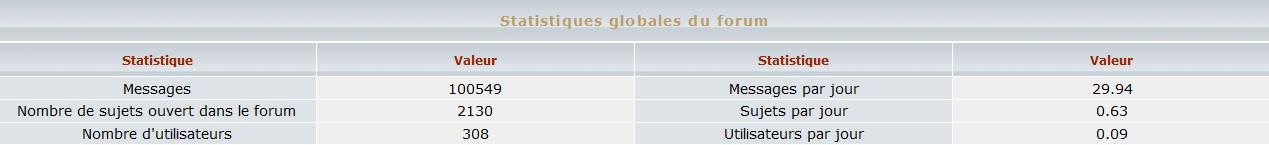 Statistique du forum - Page 10 1er_av10