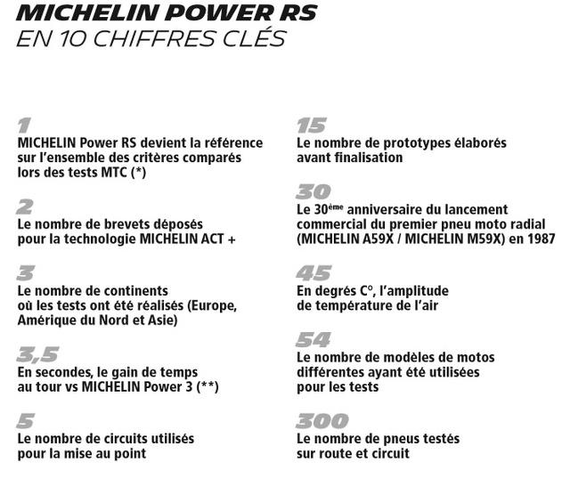 [ESSAI] Essai du MICHELIN POWER RS à LOSAIL (QATAR) - 31/03/2017 Chiffr10