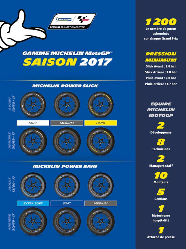 MOTOGP AUSTIN Texas USA ce week end : Programme Screen42