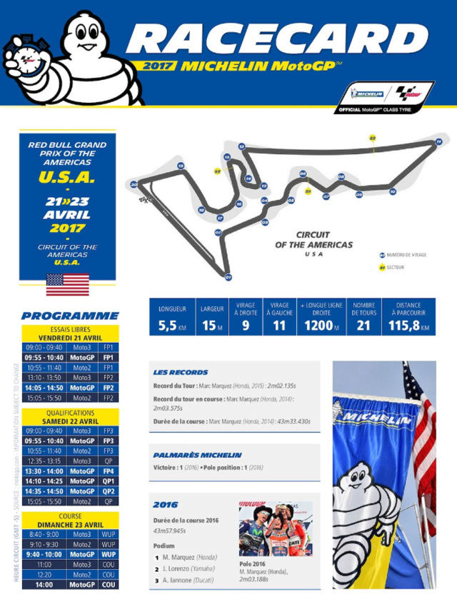 MOTOGP AUSTIN Texas USA ce week end : Programme Screen43
