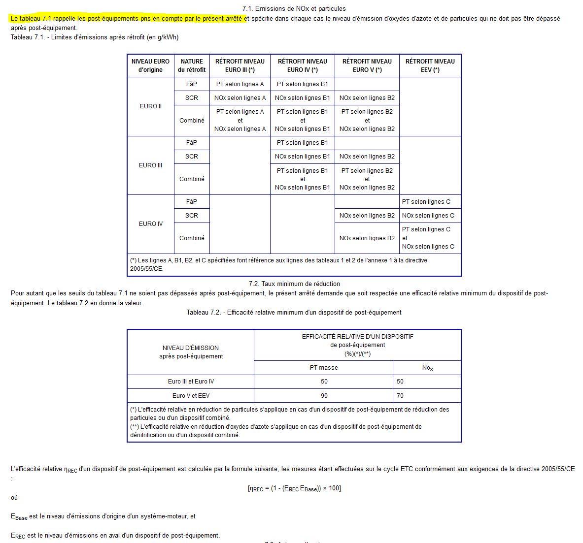 Un MOG moins polluant ?  - Page 3 Legifr10