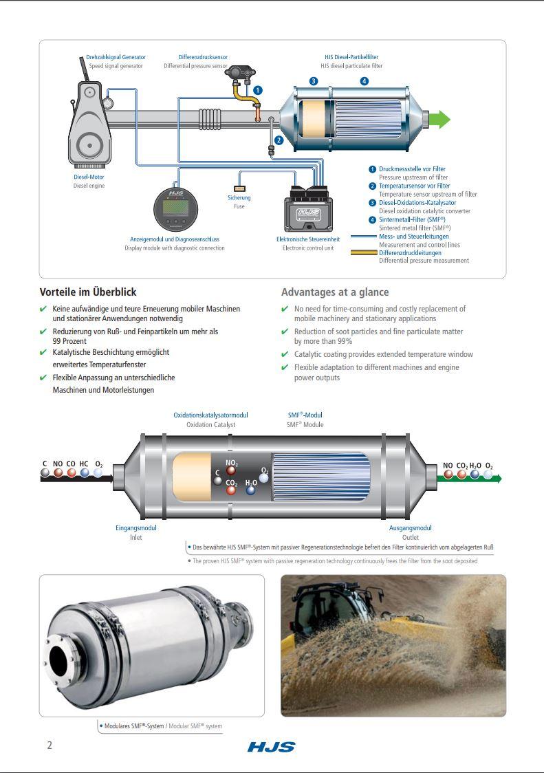 Un MOG moins polluant ?  Page_210