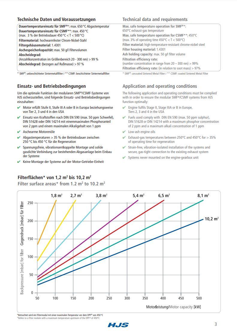 Un MOG moins polluant ?  Page_310