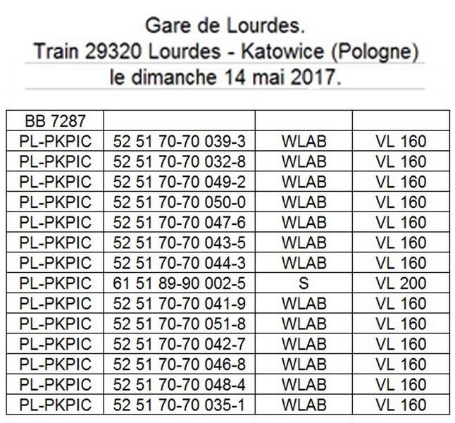 2017-05-14 / Pélerins 2017 : Lourdes - Pologne (29320  19H00) 29320-10