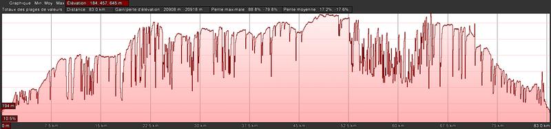 0658 - 09/04/17 - Patrice PESSAH - 48,3 km - homologué Sans_t16