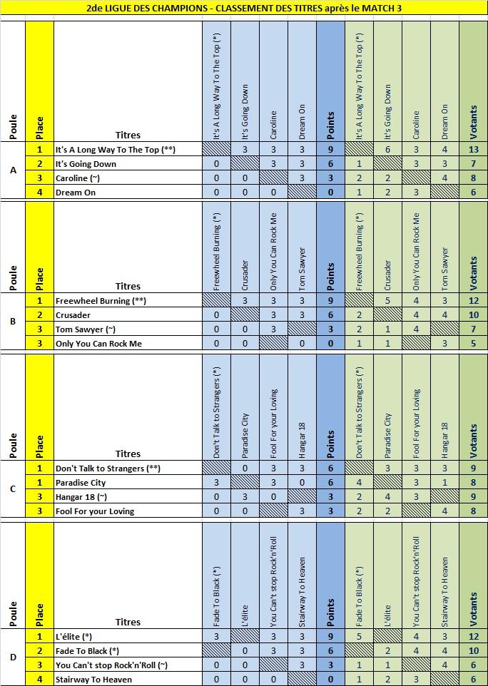 La Ligue des Champions n°7 à venir dans quelques mois - Page 3 Ldc2-m10