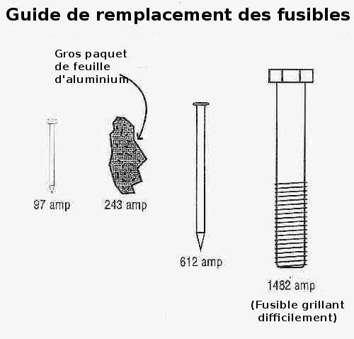 P38-Compressseur EAS: Echange de la protection Thermique Fusere10
