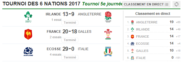 Rugby - Page 25 Captur34