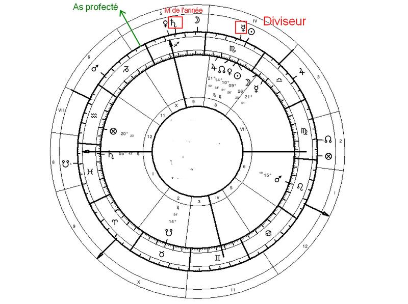 Exo 11/03 - Transits et prév. Alchim11