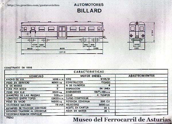 Projecte Automotor Billard A 150 D7 Billar10