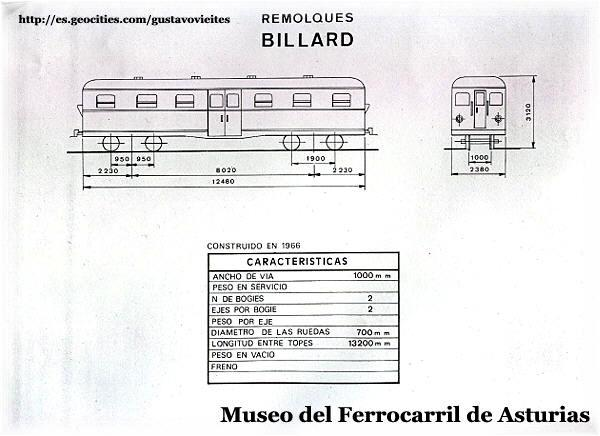 Projecte Automotor Billard A 150 D7 Billar11