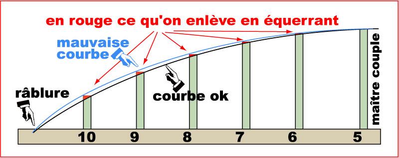 """"""" La RECOUVRANCE """" au 1/50ème - Kit Soclaine et plans AAMM - Page 2 Equerr10"""