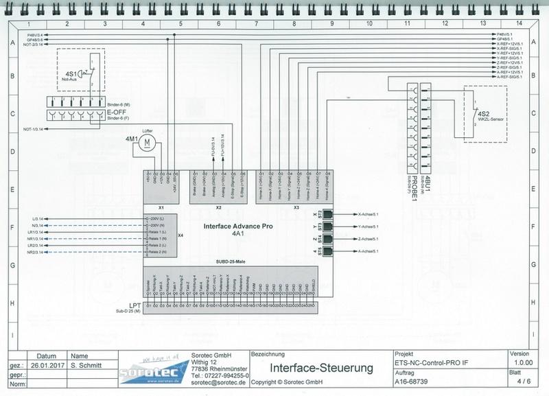 Aide Configuration PFE 1512 PF - Page 6 Ccf03011