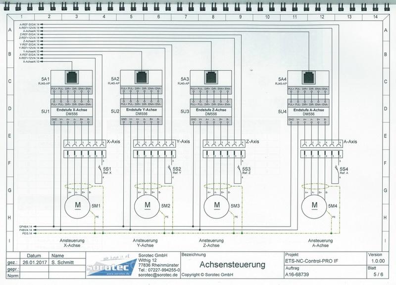 Aide Configuration PFE 1512 PF - Page 6 Ccf03012
