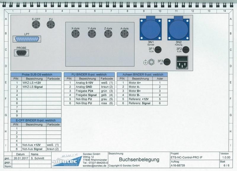 Aide Configuration PFE 1512 PF - Page 6 Ccf03013