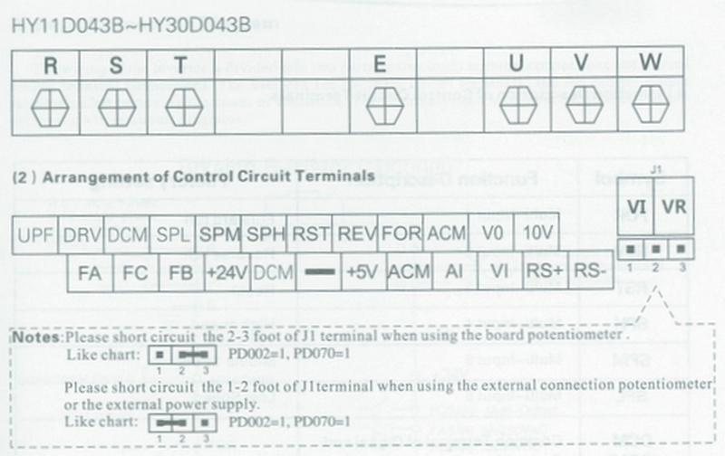 Aide Configuration PFE 1512 PF - Page 8 Ccf14010