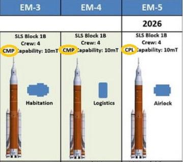 Futur programme spatial américain - Page 40 Em-3_y11