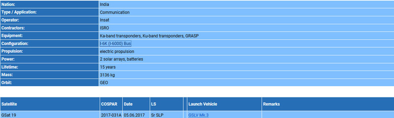 GSLV MkIII D1 (GSAT-19) - 05.06.2017  - Page 2 Isro_s10