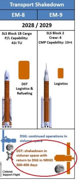 Futur programme spatial américain - Page 39 Missio10