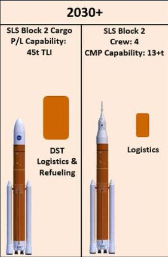 Futur programme spatial américain Sls_bl11