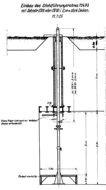 Dimensions du puit d'un périscope dans un R501? 754p3-10