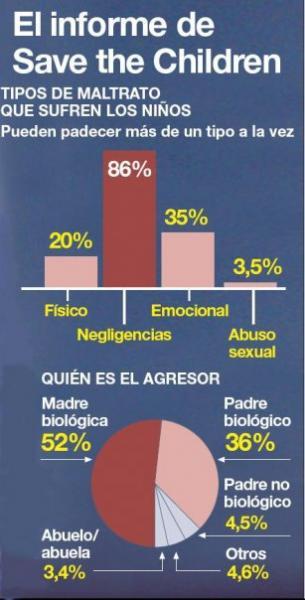 FEMINISMO, VIOLENCIA DE GÉNERO ¿QUE MÁS? Pink24