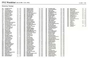 Les listes des équipages de l'Operation Southern Breeze F912_a10