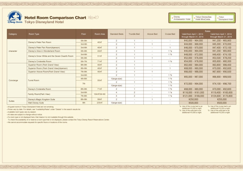 [Tokyo Disney Resort] Guide des Hôtels - Page 3 Disney12