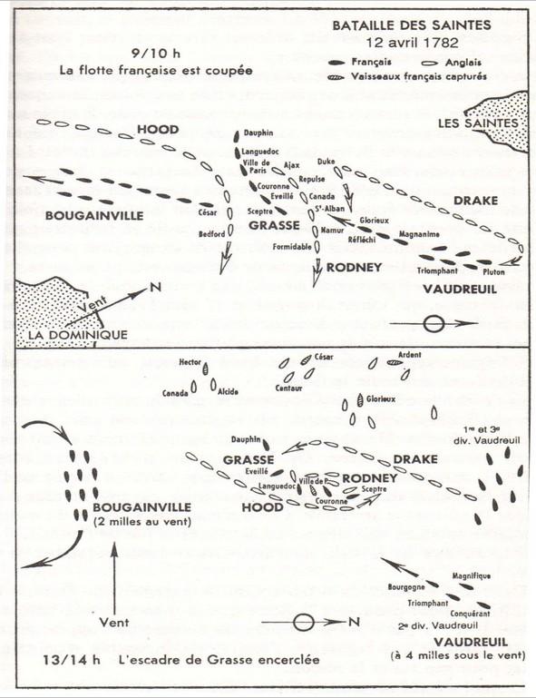 Régiment  du Languedoc et d'Auxerrois 1778 1783 Batail11