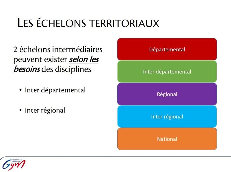 Refonte des régions saison 2017-2018 Echelo10