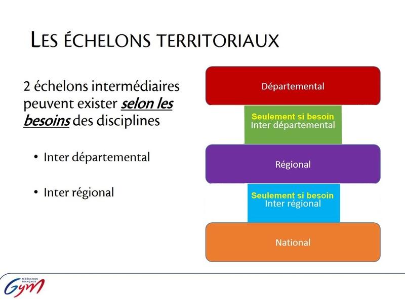 Refonte des régions saison 2017-2018 Echelo12