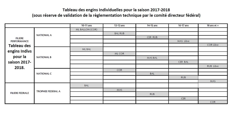 Infos et Engins 2017/2018  - Page 2 Engins10