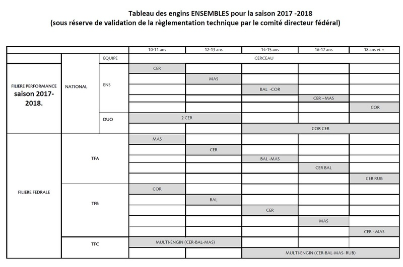 Infos et Engins 2017/2018  - Page 2 Engins11