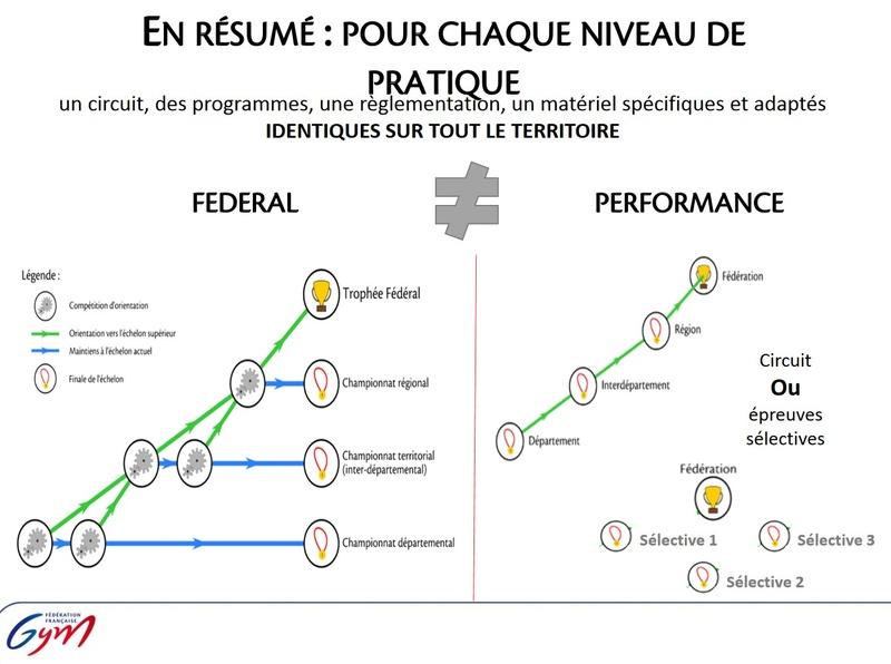 Refonte des régions saison 2017-2018 Reform10