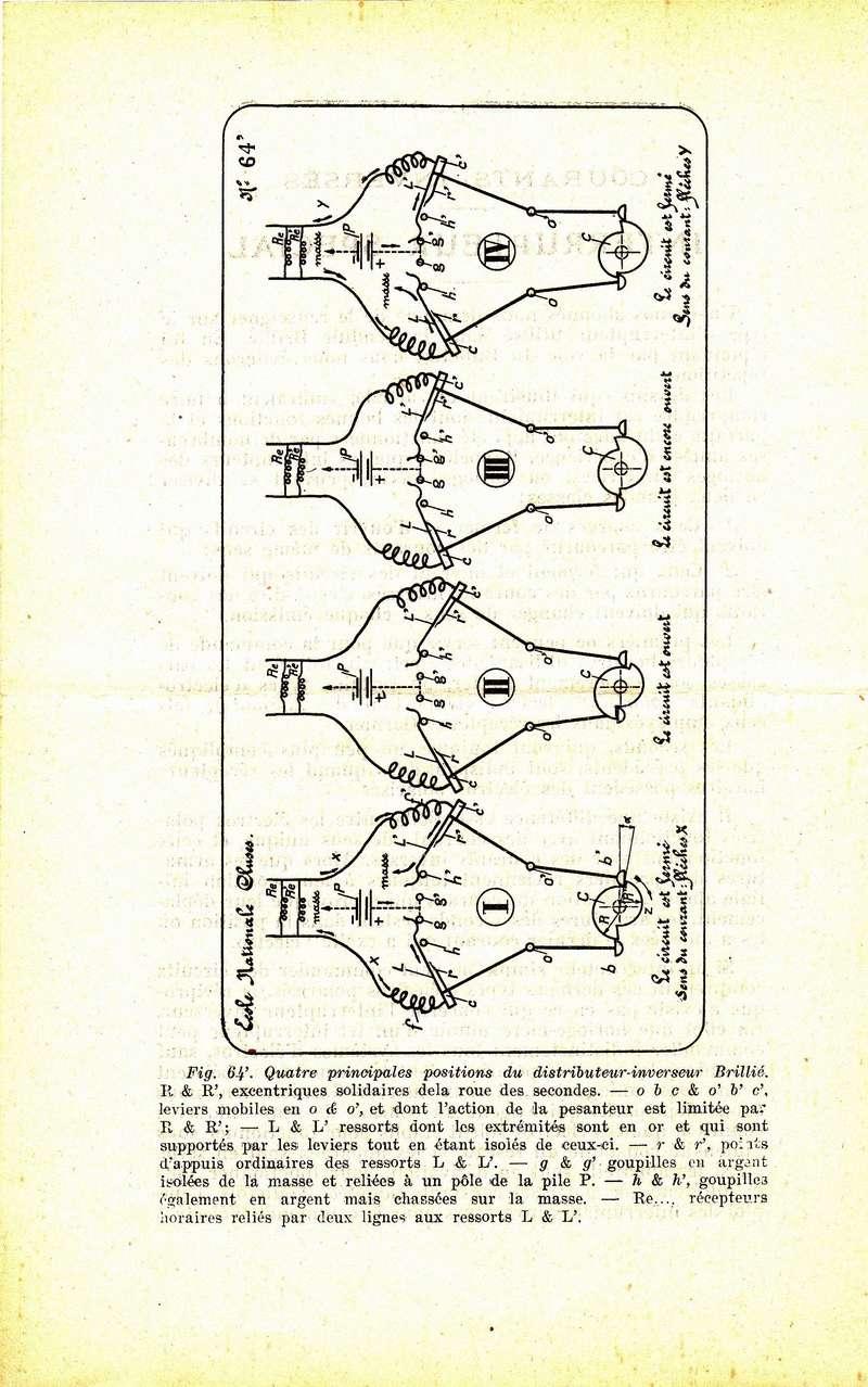 Réfection d'une pendule mère BRILLIE - Page 5 Brilli14