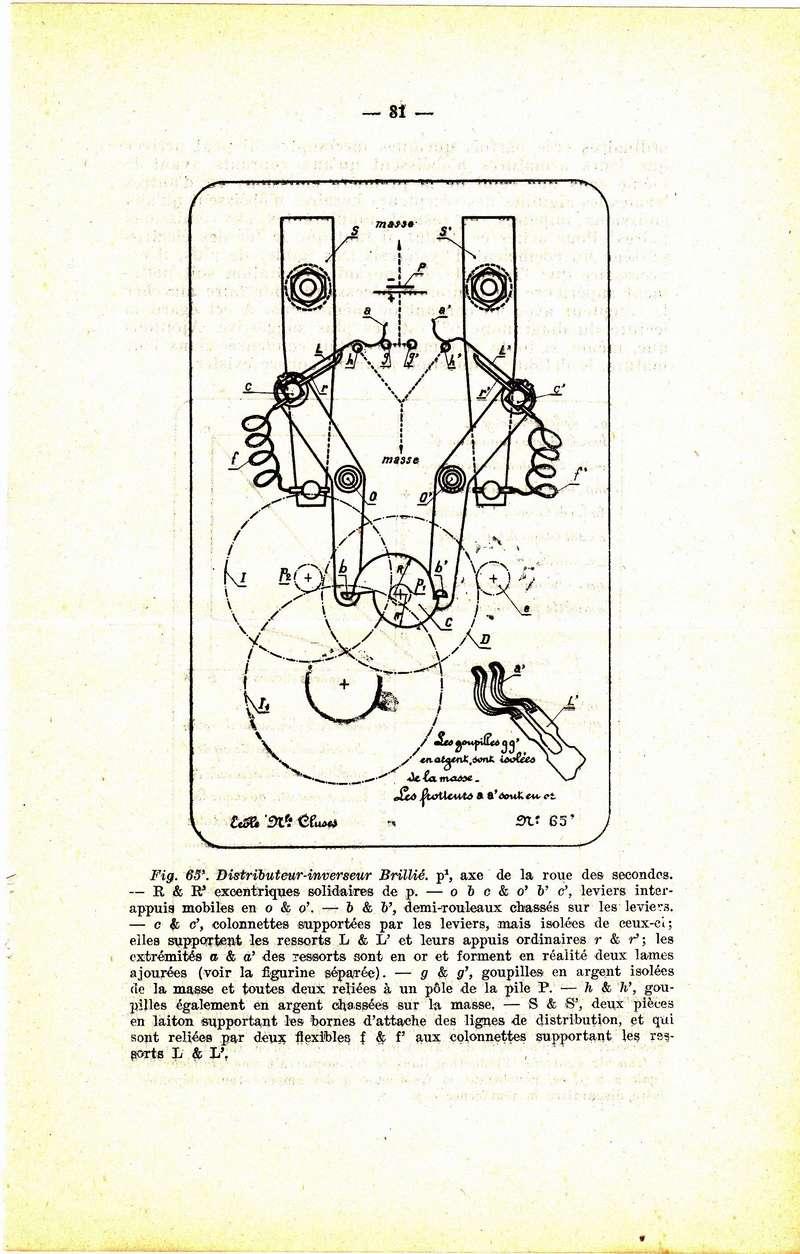 Réfection d'une pendule mère BRILLIE - Page 5 Brilli15